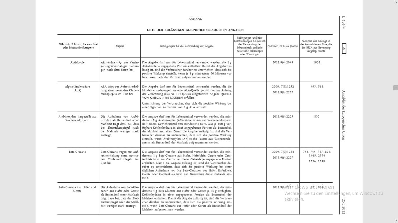 Health-Claims-Verordnung (HCVO)